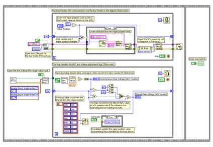 image of labview system